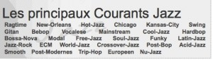 courants jazz